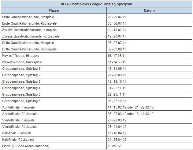 champions league spielpan